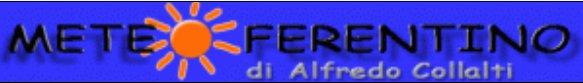 Meteo Ferentino